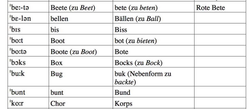 homophone wörter